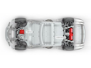 燃油汽车厂、新能源汽车厂、汽车零部件